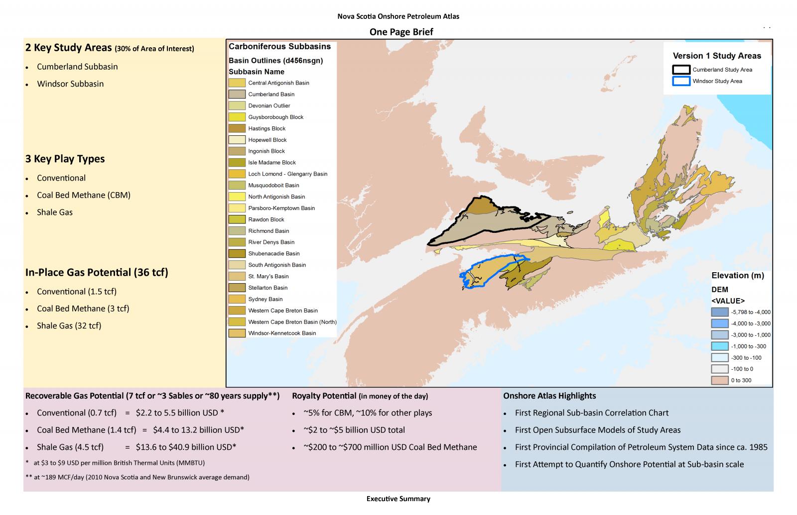 Nova Scotia's Onshore Petroleum Atlas project (2013-2017